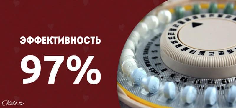 8 по-настоящему эффективных методов контрацепции