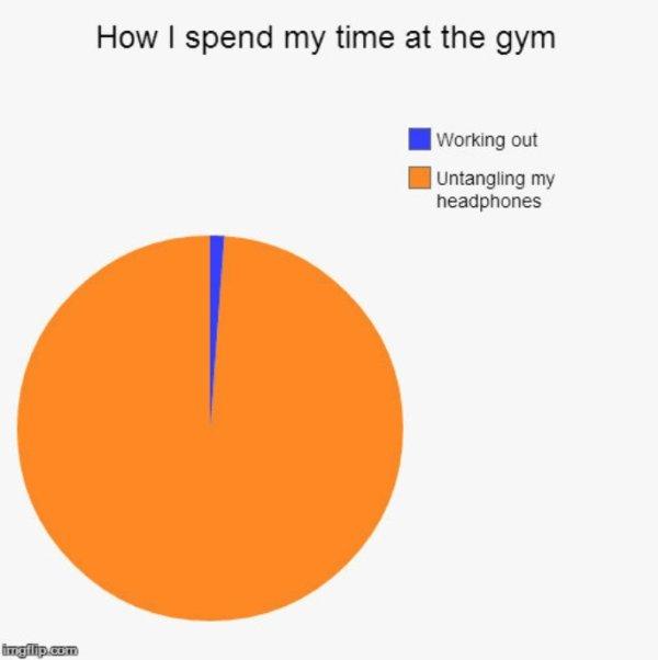19+ мемов из спортзала, на которых вы узнаете себя!