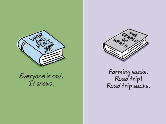 описание книг