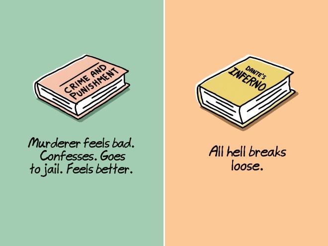 книги описание