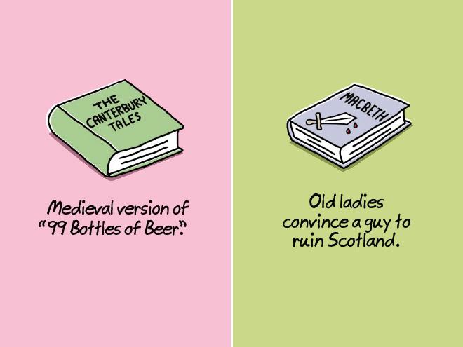 книги рисунок