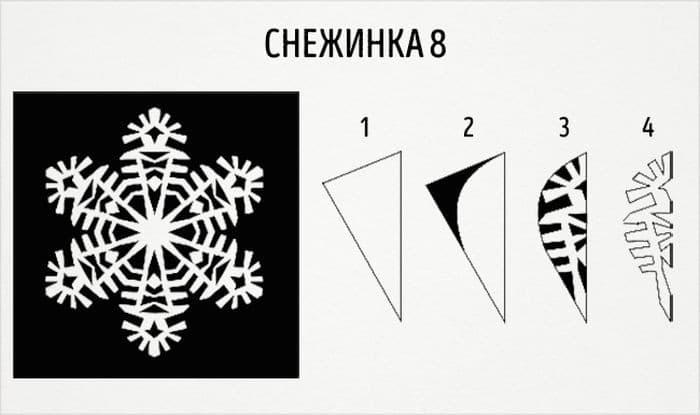 схема снежинок