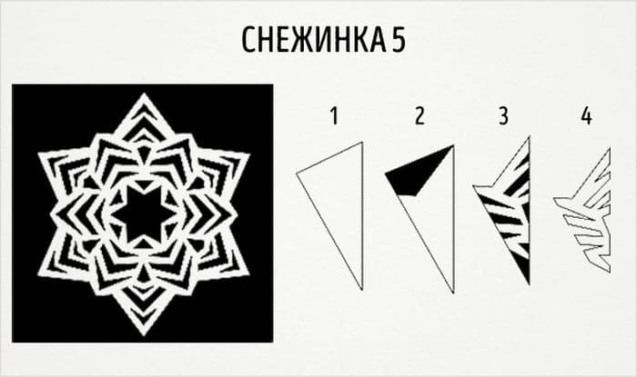 шестиугольные снежинки